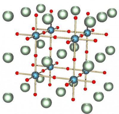 Structure of a perovskite with a chemical formula ABX3. Image credit: Cadmium via Wikipedia