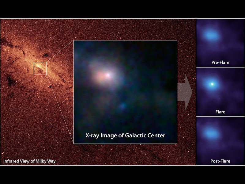 NASA's Nuclear Spectroscopic Telescope Array, or NuSTAR, has captured these first, focused views of the supermassive black hole at the heart of our galaxy in high-energy X-ray light. The background image, taken in infrared light, shows the location of our Milky Way's humongous black hole, called Sagittarius A*, or Sgr A* for short. In the main image, the brightest white dot is the hottest material located closest to the black hole, and the surrounding pinkish blob is hot gas, likely belonging to a nearby supernova remnant. Image credit: NASA