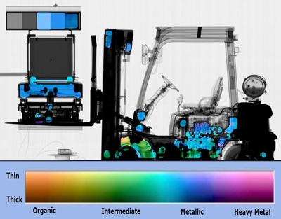 An x-ray image showing a standard test object (upper left) held aloft by support apparatus and a forklift. In this case, the test object is a wedge of steel with steps of various thicknesses. Though NIST's intention in this study was to evaluate the test objects and not to inspect vehicles, the x ray of the forklift gives a viewer a sense of the system's imaging capabilities. Note the circular object at right, the gas tank, which is half full.