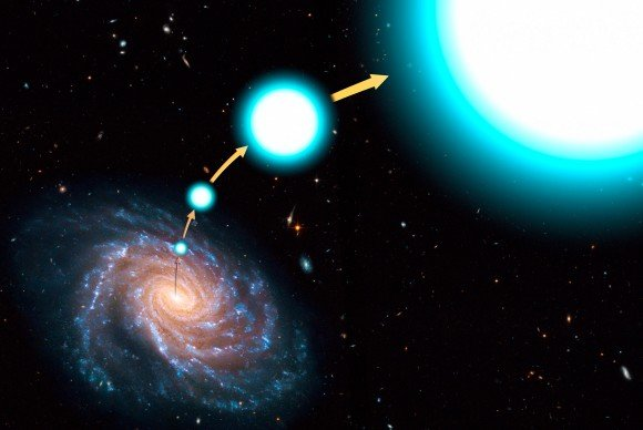 An artist's conception of a hypervelocity star that has escaped the Milky Way. Image Credit: NASA