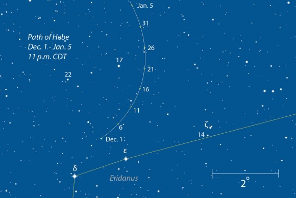 You'll find Hebe trucking along in Eridanus this month just north of Delta (left) and Epsilon Eridani, a pair of +3.5 magnitude stars. This map shows stars to magnitude +9.5 with Hebe's position marked every 5 nights. Click to enlarge. Source: Chris Marriott's SkyMap software