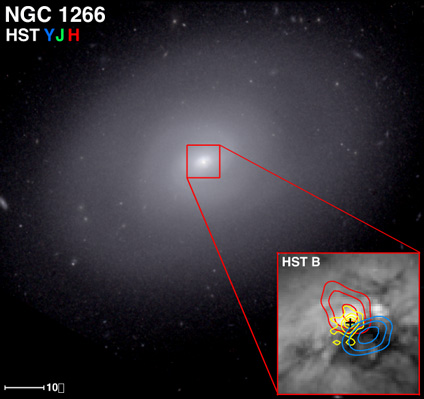 A combined Hubble/CARMA image of NGC 1266. The zoom-in section shows the molecular gas being propelled by the black hole's jets (red and blue), the central CARMA data (yellow) indicate the dense molecular gas. Credit: NASA/ESA Hubble; CARMA; Katey Alatalo