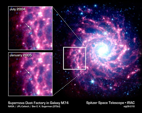 These images taken by the Spitzer Space Telescope show dust and gas concentrations around a distant supernova. Credit: NASA/JPL-Caltech