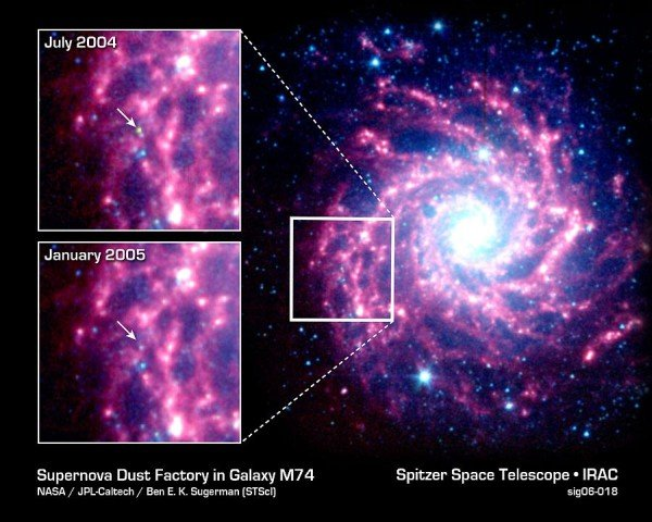 These images taken by the Spitzer Space Telescope show the dust and gas concentrations around a supernova. Credit: NASA/JPL-Caltech