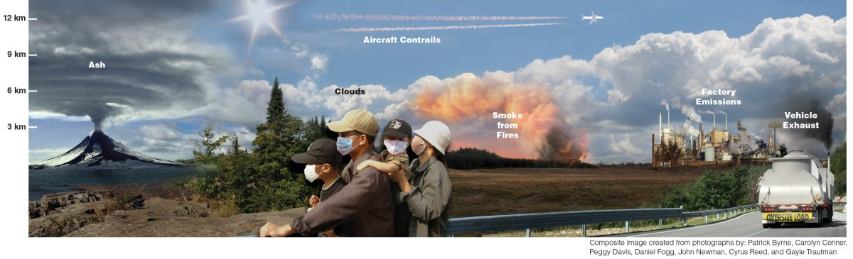 Different types of clouds and aerosols can be found at varying heights in the atmosphere. Depending on their properties and location, they can have varying radiative effects on Earth's climate system. Image Credit: NASA