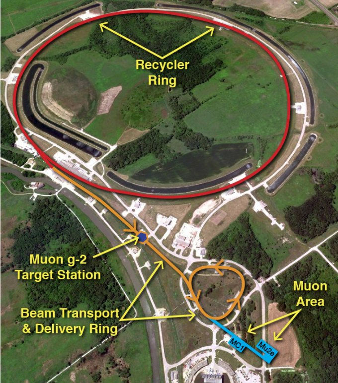 Fermilab has begun construction on new beamlines for its muon programs, Muon g-2 and Mu2e. Image: Fermilab