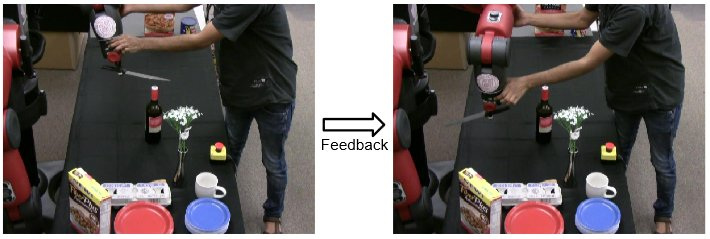 Feedback to RoboBrain. RoboBrain also improves with feedback provided on physical robots. In this figure user provides feedback on robot by improving the trajectory proposed by the RoboBrain. As feedback user moves the knife away from himself. Image courtesy of the researchers.