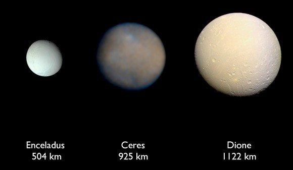 Comparisons of Ceres with other prominent icy objects. Dione is Ceres' closest twin in size and mass. Image credit: NASA/ESA. Compiled by Paul Schenk.
