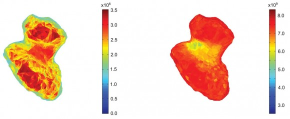 Left: A map looking at the northern (right-hand rule, positive,) pole of 67P showing the total energy received from the Sun per rotation on 6 August 2014. The base of the neck (Hapi) receives ~15% less energy than the most illuminated region, 3.5 × 106 J m-2 (per rotation). If self-heating were not included, the base of the neck would receive ~30% less total energy. Right: Similar to the left panel but showing total energy received over an entire orbital period in J m-2 (per orbit). (Credit:ESA/Journal Science Article, Figure 5)