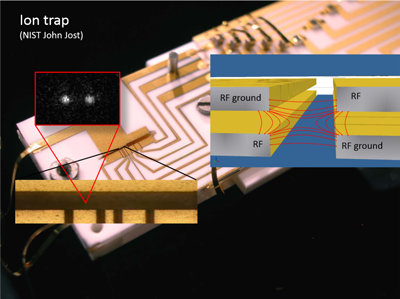 The software allows real-time experiment control for quantum information systems realized in trapped ions.