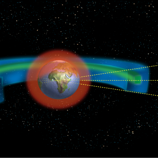 The concept of protected regions developed by the Inter-Agency Space Debris Coordination Committee (IADC): LEO: from Earth surface up to 2000 km GEO: from 34 786 to 36 786 km from Earth surface (equatorial latitude ± 15°). Copyright CNES