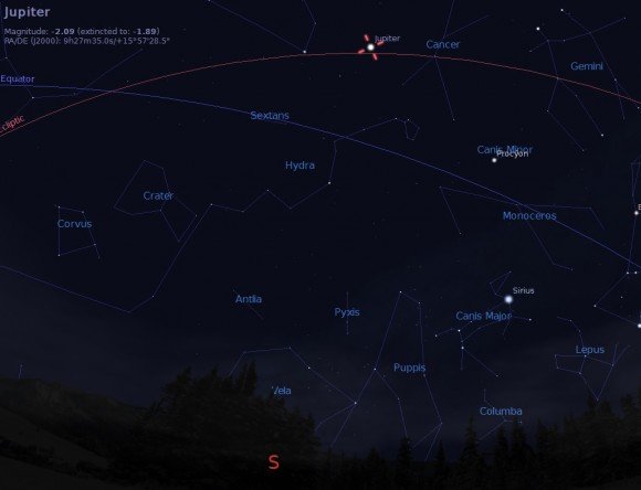 Jupiter rides high to the south at 1:45 AM EST for the US East Coast. Credit: Stellarium.