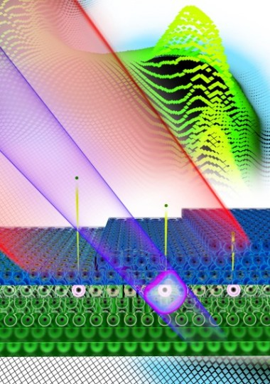 Stop watch for electrons: A laser pulse (red) and an extreme ultraviolet (XUV) attosecond pulse (purple) impact on a surface made up of layers of magnesium atoms (dark blue). Below them is a crystal lattice of tungsten (green). The XUV pulse knocks electrons out of the tungsten atoms. The physicists can then use the laser pulse to measure how long the tungsten electrons take to pass through the magnesium layers. © Christian Hackenberger