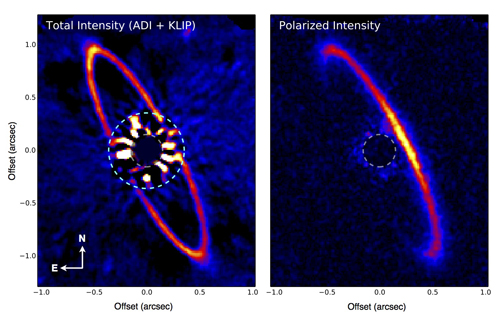 Figure 3. GPI imaging polarimetry of the circumstellar disk around HR 4796A, a ring of dust and planetesimals similar in some ways to a scaled up version of the solar system's Kuiper Belt. These GPI observations reveal a complex pattern of variations in brightness and polarization around the HR 4796A disk. The western side (tilted closer to the Earth) appears brighter in polarized light, while in total intensity the eastern side appears slightly brighter, particularly just to the east of the widest apparent separation points of the disk. Reconciling this complex and apparently-contradictory pattern of brighter and darker regions required a major overhaul of our understanding of this circumstellar disk. Image credit: Marshall Perrin (Space Telescope Science Institute), Gaspard Duchene (UC Berkeley), Max Millar-Blanchaer (University of Toronto), and the GPI Team.