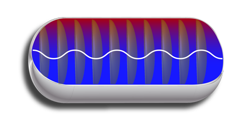 Schematic diagram of a gas-filled pressure vessel. The red-to-blue shading represents the temperature gradient in the gas, with the higher (red) temperatures near the top. The ovals represent a standing sound wave; its frequency is mostly determined by the average temperature of the gas. The wavy line represents a resonant electromagnetic wave; its frequency is mostly determined by the length of the tank. Wavelengths are not to scale.