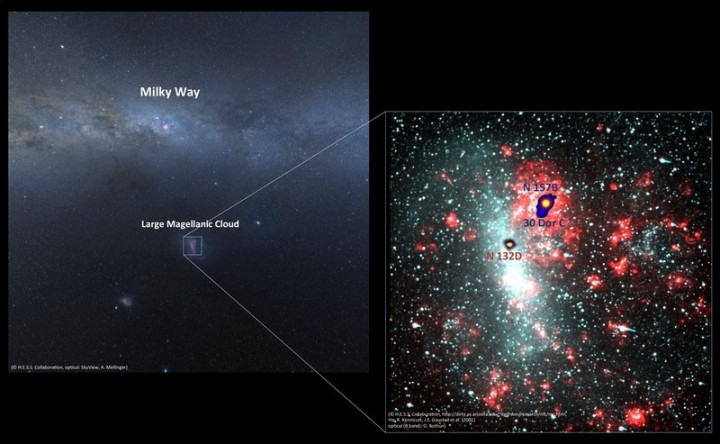 New sources in sight: optical image of the Milky Way and a composite image (optical, Hα) of the Large Magellanic Cloud with superimposed H.E.S.S. sky maps. You can see the supernova remainder N 132D, the pulsar wind nebula N 157 B and the superbubble 30 Doer C.  © H.E.S.S. Collaboration, optical: SkyView, A. Mellinger; © H.E.S.S. Collaboration, https://dirty.as.arizona.edu/~kgordon/research/mc/mc.html, Hα: R. Kennicutt, J.E. Gaustad et al. (2001), optical (B-band): G. Bothun)