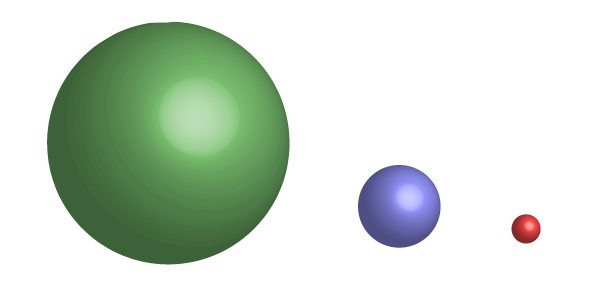 This illustration shows the sizes of triatomic molecules following the geometrical scaling predicted by Vitaly Efimov in 1970. UChicago physicists have reported evidence of this geometric scaling in three-atom, lithium-cesium Efimov molecules at a fraction of a degree above absolute zero. Courtesy of Shih-Kuang Tung/Cheng Chin