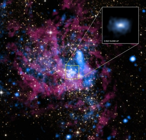 Sagittarius A in infrared (red and yellow, from the Hubble Space Telescope) and X-ray (blue, from the Chandra space telescope). Credit: X-ray: NASA/UMass/D.Wang et al., IR: NASA/STScI