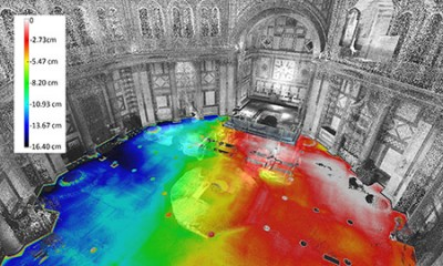 Deviation analysis shows the floor of the Baptistery is not uniformly level -- but not in the way the engineers expected.