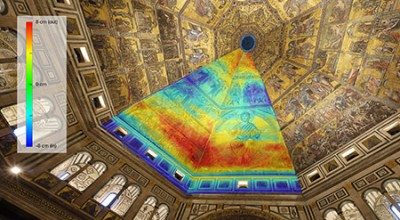 Deviation analysis of the Baptistery's ceiling reveals information that is critical for the understanding and long-term stewardship of the historically and culturally significant site.