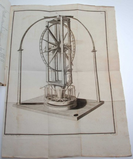 The Palermo transit instrument used to discover Ceres. From Della Specola Astronomica (1792)