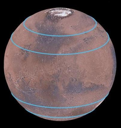 Mars distinct polar ice caps, but Mars also has belts of glaciers at its central latitudes -- between the blue lines between the latitudes 300-500 in both the southern and northern hemispheres. A thick layer of dust covers the glaciers, so they appear as the surface of the ground, but radar measurements show that there are glaciers composed of frozen water underneath the dust. Credit: Mars Digital Image Model, NASA/Nanna Karlsson