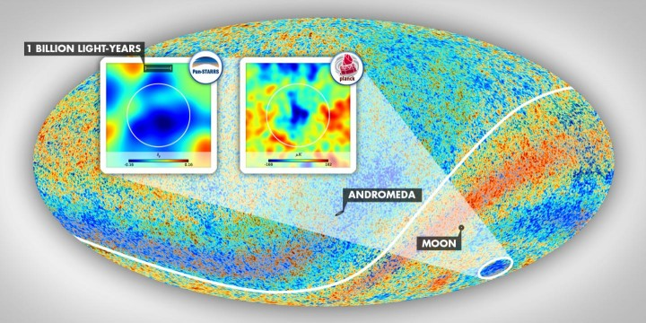 The Cold Spot area resides in the constellation Eridanus in the southern galactic hemisphere. The insets show the environment of this anomalous patch of the sky as mapped by Szapudi's team using PS1 and WISE data and as observed in the cosmic microwave background temperature data taken by the Planck satellite. The angular diameter of the vast supervoid aligned with the Cold Spot, which exceeds 30 degrees, is marked by the white circles. Graphics by Gerg? Kránicz. Image credit: ESA Planck Collaboration