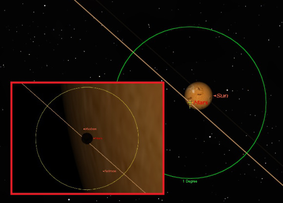 The 2033 solar transit of Mars as seen from Ceres. Credit: Starry Night Education Software.