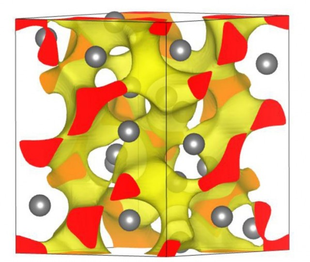 View of the localized electrons in the unusual insulating state of lithium under pressure, courtesy of Russell Hemley and Ivan Naumov.