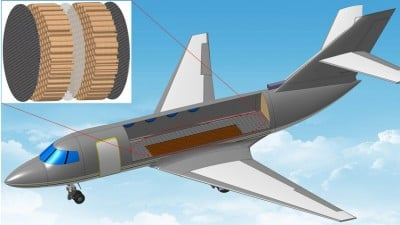 Researchers have developed membranes that can significantly reduce aircraft noise when inserted into the honeycomb structures used in aircraft design. Image credit: Yun Jing