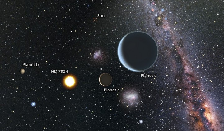 Artistic interpretation of a view from the HD 7924 planetary system looking back toward our sun with newly discovered planets marked. Art by Karen Teramura & BJ Fulton, UH IfA.