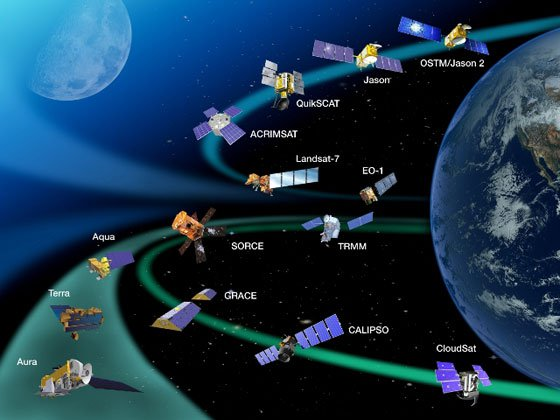 Satellite constellations, including NASA's 'A-Train' of sun-synchronous Earth-observing satellites. Image credit: NASA