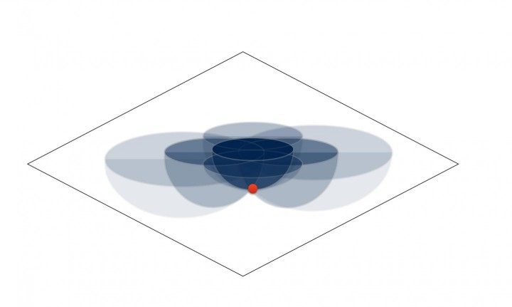 The mathematical formula derived by Ooguri and his collaborators relates local data in the extra dimensions of the gravitational theory, depicted by the red point, are expressed in terms of quantum entanglements, depicted by the blue domes. Image credit: 2015 Jennifer Lin et al.