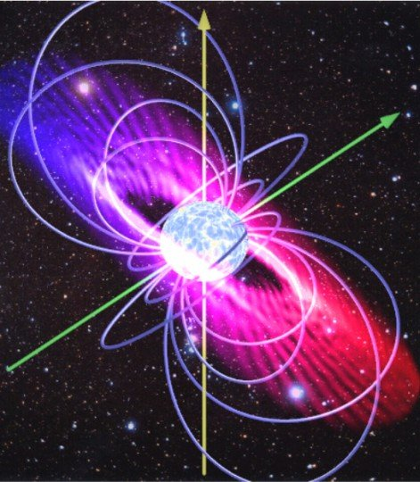 This image shows the magnetosphere of a massive star. (Image by Richard Townsend)