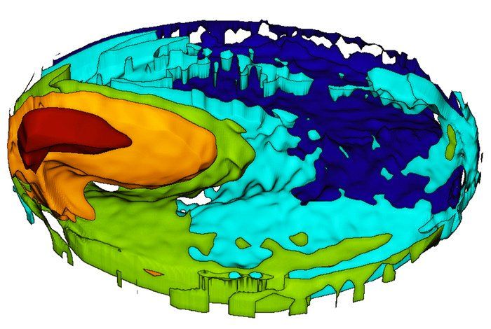 A three-dimensional spatial structure of mixing in an idealized ocean simulation, computed using Lagrangian particle statistics. Image source: LANL