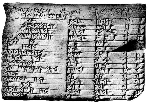 Ancient Babylonian tablet displaying early mathematics