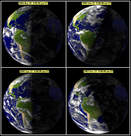 The tilt of the Earth causes more direct sunlight (hence more Energy) to fall on the northern hemisphere during the summer and vice versa. (Image Credit: Tom Ruen, Full Sky Observatory)