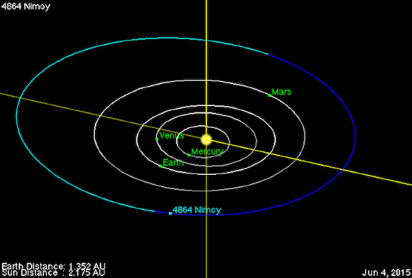 On June 2, 2015 a small asteroid – 4864 Nimoy – was named for Leonard Nimoy who played the fictional Mr. Spock in Star Trek. Credit: NASA/JPL