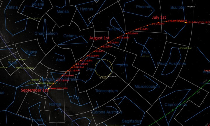 The passage of Comet US10 Catalina through the southern sky from mid-June through September 1st. Image credit: Starry Night Education software
