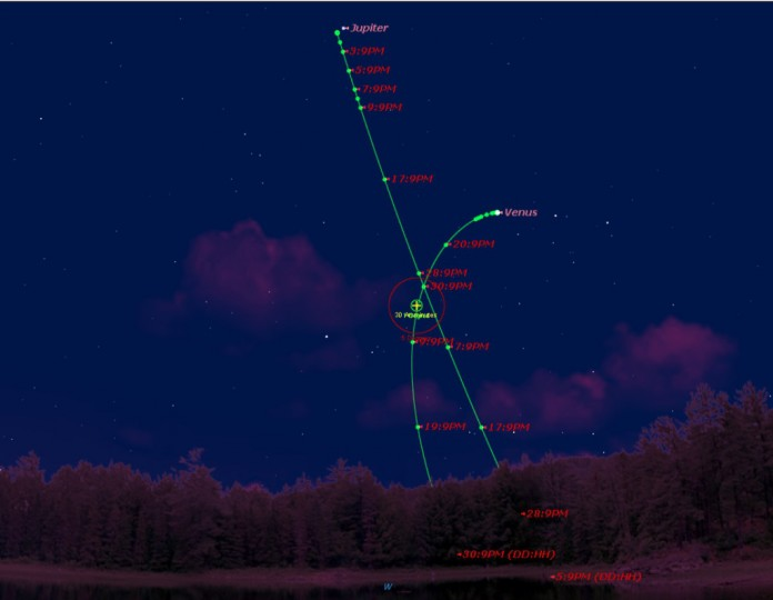 The apparent paths of Venus versus Jupiter through the month of June. Credit: Starry Night Education software
