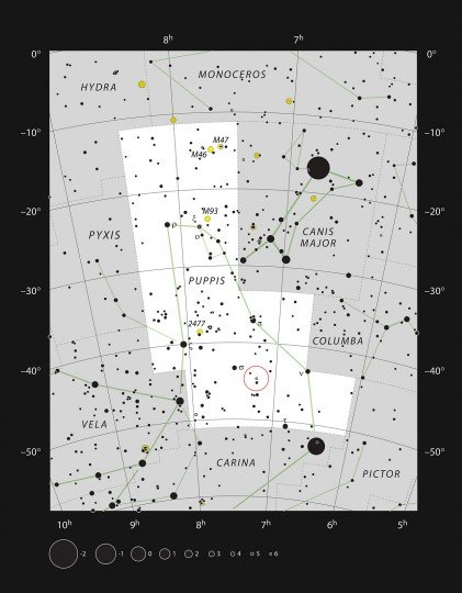 This chart shows the large southern constellation of Puppis (The Poop, part of the mythological ship Argo). All the stars visible to the naked eye on a clear dark night are shown. The location of the star L2 Puppis is marked with a red circle. This red giant star is faintly visible without a telescope and appears very red through one. Credit: ESO, IAU and Sky & Telescope