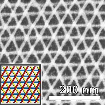 Scanning electron microscope image of a three-layer platinum mesh. The colored inset shows each distinct layer of the nanoscale grid. Image source: BNL