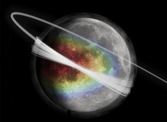 An artist's conception of the thin dust cloud surrounding the Moon and the LADEE mission orbit. The colors represent the amount of material ejected from the lunar surface, with red representing the highest density of dust and blue representing the lowest density. Image credit: Daniel Morgan and Jamey Szalay, University of Colorado