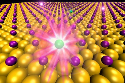 In this simulation, the purple balls represent radioactive iodine-125 atoms on a gold surface and the green balls are atoms that have undergone nuclear decay into tellurium-125. Image credit: Sykes and Michaelides Labs