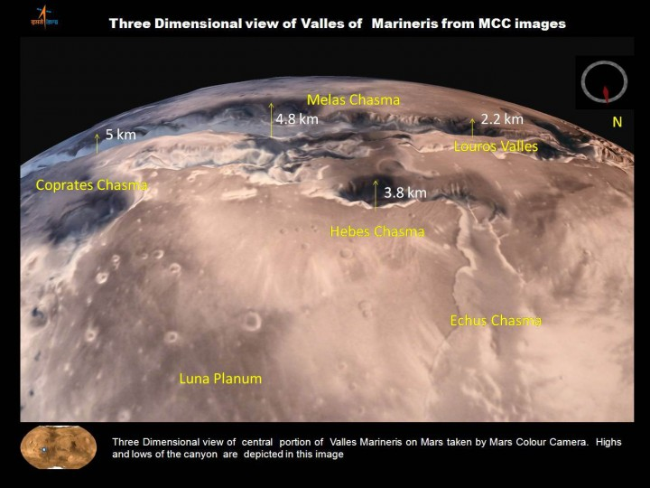 Three dimensional view of Valles Marineris center portion from India's MOM Mars Mission. Credit: ISRO