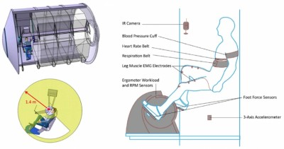 These illustrations depict how the researchers' new centrifuge could be used in space. Courtesy of the researchers