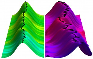"By analyzing the signals of individual neurons, neuroscientists have deciphered the code the brain uses to make the most of its inherently ""noisy"" neuronal circuits. These green and purple hills represent the average activity for many neurons in two different brain regions. These neuronal activity patterns will differ from time to time, even in response to exactly the same sensory stimulus, and those differences set the limit for how well the brain can sense things. Image credit: X Pitkow/Rice University"