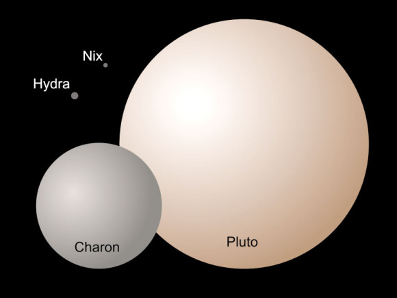 """Nix and Hydra compared to """"giants"""" Pluto and its largest moon Charon. Pluto measures 1,473 miles in diameter and Charon 790 miles. A. Stern (SwRI) and Z. Levay (STScI)"""