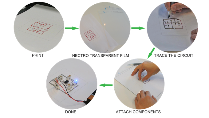 Three steps to make an interesting circuit: 1. Print the circuit template downloaded from our online circuit library (or simply using our circuit booklet) 2. Trace the circuits 3. Place the components 4. Enjoy your work!