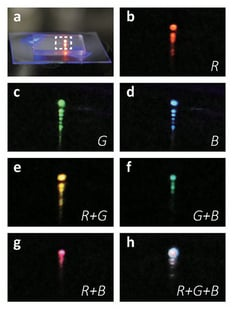 This photo collage, supplied by the researchers, shows the mixed emission color from a multi-segment nanosheet in the colors of red, green, blue, yellow, cyan, magenta and white. The top dots in each photograph are the direct image of laser emission, while the tails under these dots are the reflection from the substrate.  Photo by: ASU/Nature Nanotechnology